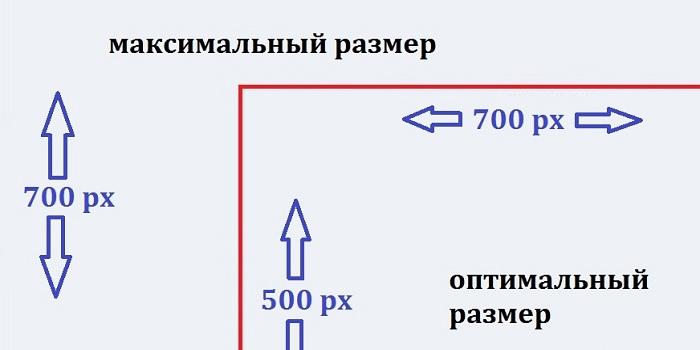 Максимально возможное изображение для поста ВКонтакте